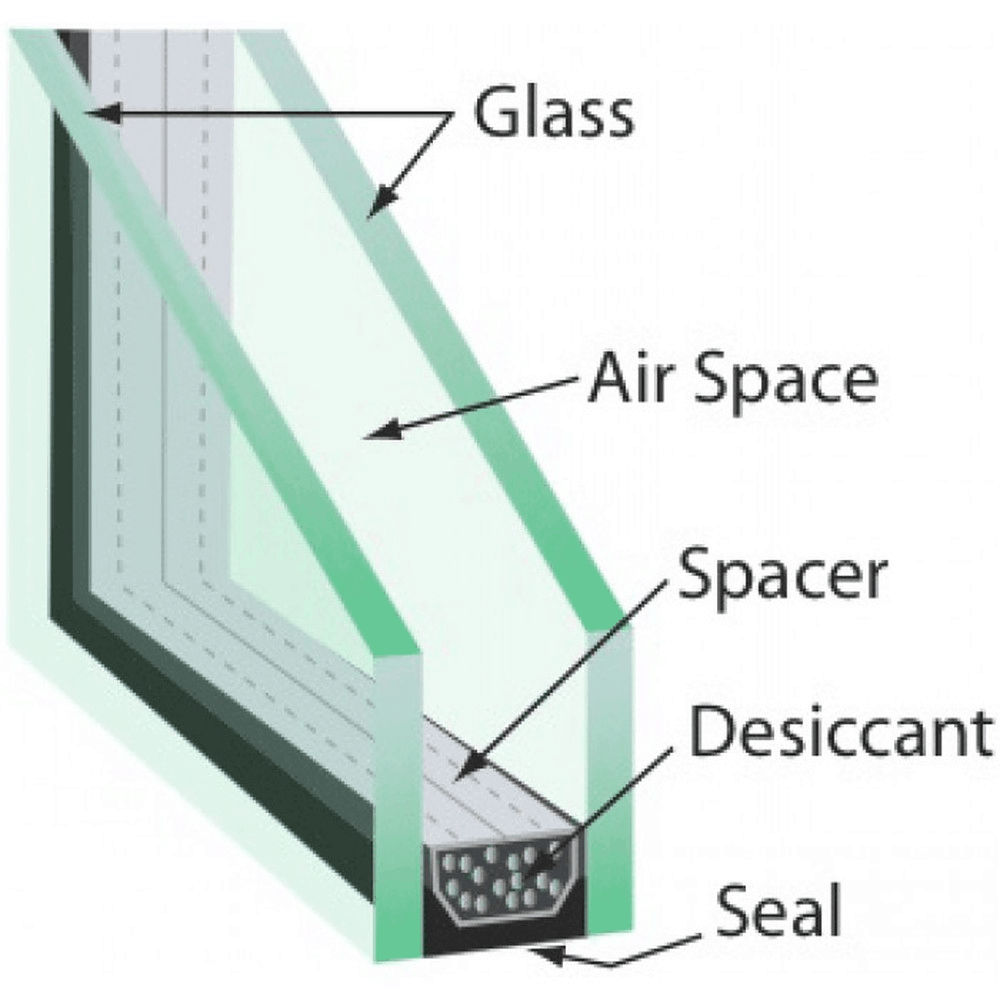 cửa kính chống ồn